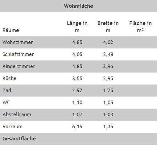 Tabelle mit Werten